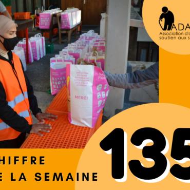 Distribution alimentaire du 17 mars
